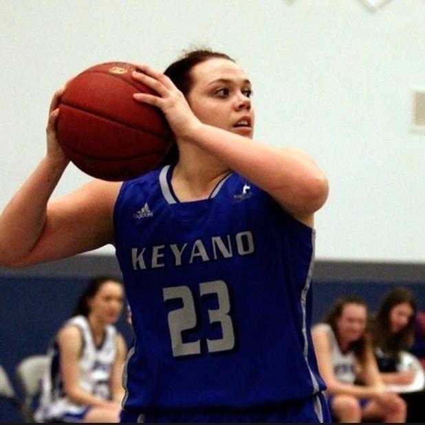 Keyano College Women's Basketball